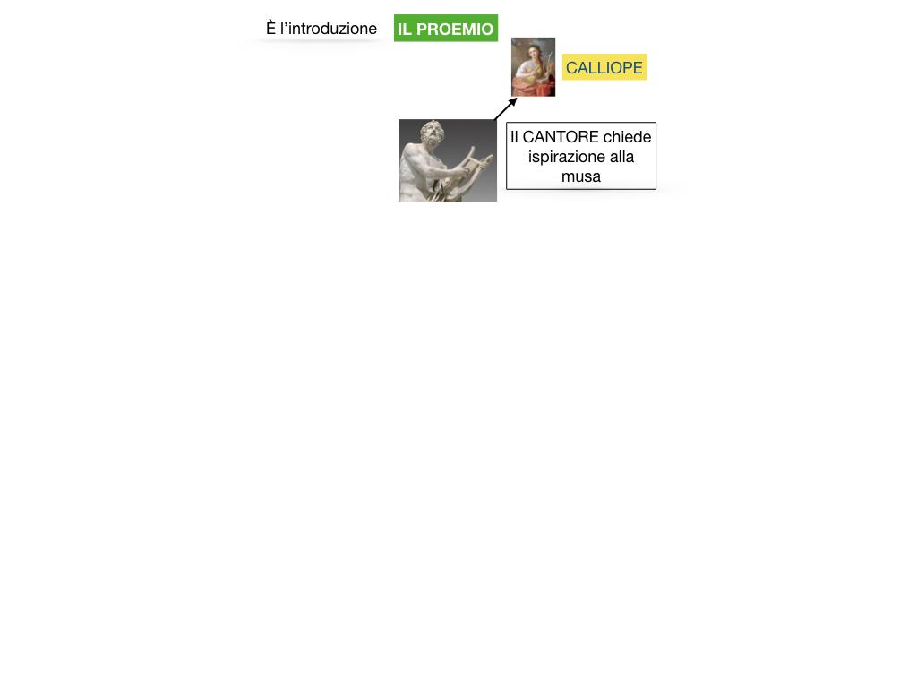 6.I LUOGHI_PROEMIO_SCONTRO ACHILLE E AGAMENNONE_ETTORE E ANDROMACA_SIMULAZIONE.019