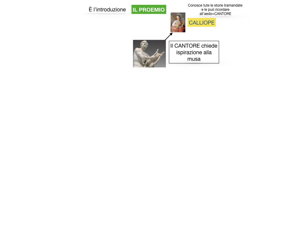 6.I LUOGHI_PROEMIO_SCONTRO ACHILLE E AGAMENNONE_ETTORE E ANDROMACA_SIMULAZIONE.020
