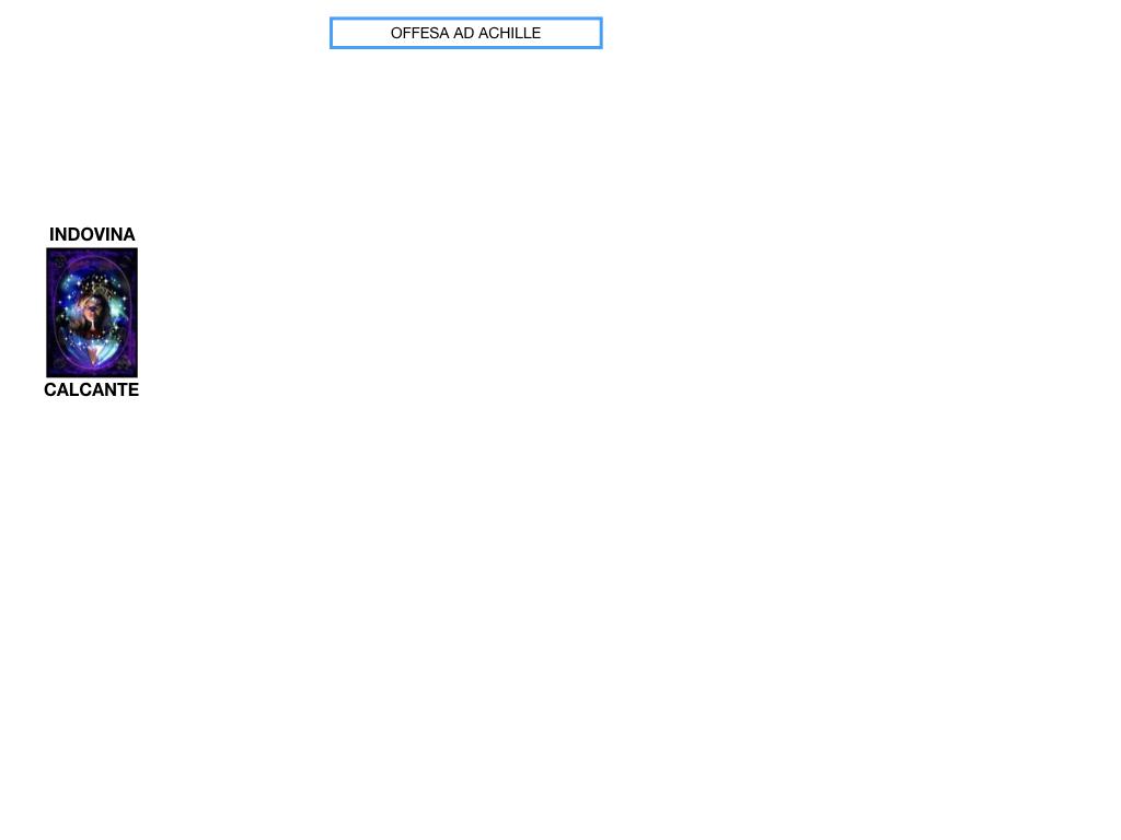6.I LUOGHI_PROEMIO_SCONTRO ACHILLE E AGAMENNONE_ETTORE E ANDROMACA_SIMULAZIONE.026