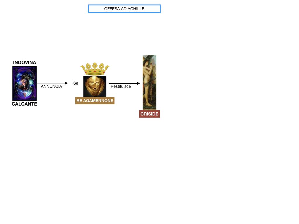 6.I LUOGHI_PROEMIO_SCONTRO ACHILLE E AGAMENNONE_ETTORE E ANDROMACA_SIMULAZIONE.027