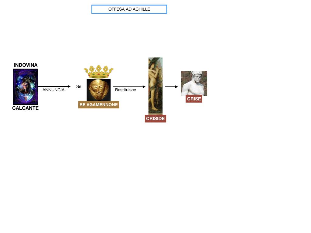 6.I LUOGHI_PROEMIO_SCONTRO ACHILLE E AGAMENNONE_ETTORE E ANDROMACA_SIMULAZIONE.028