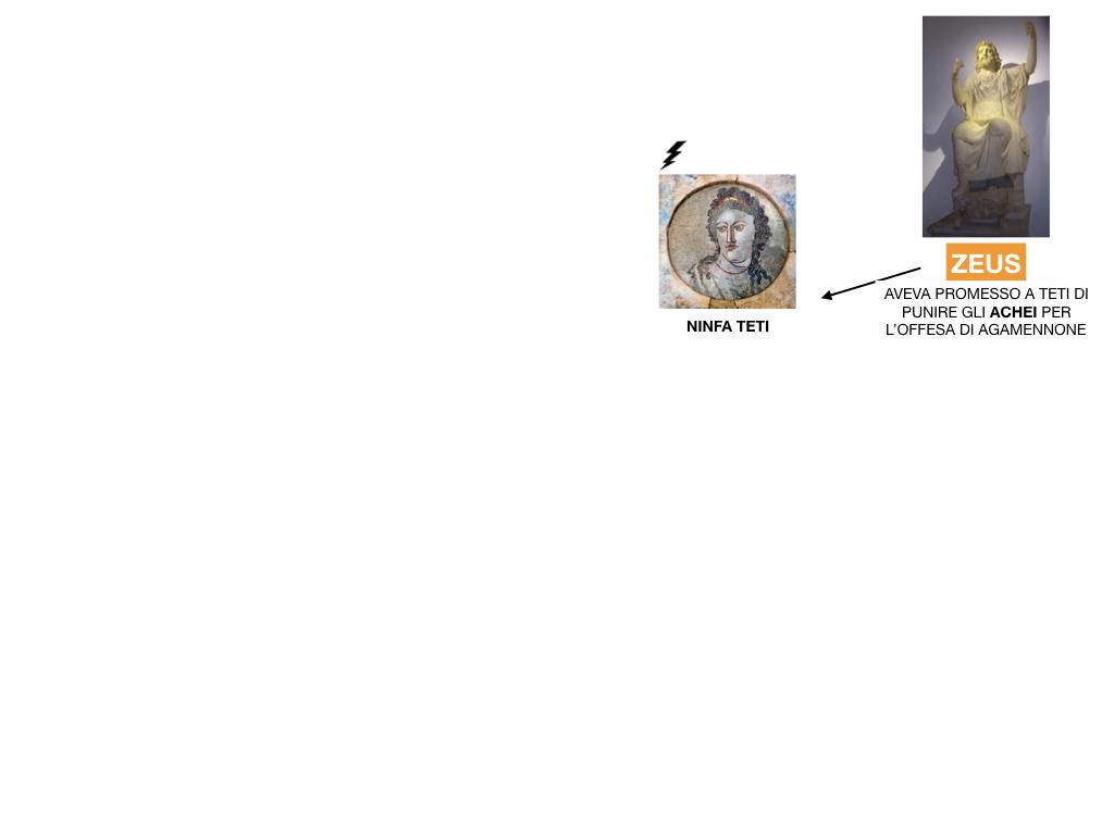 6.I LUOGHI_PROEMIO_SCONTRO ACHILLE E AGAMENNONE_ETTORE E ANDROMACA_SIMULAZIONE.036