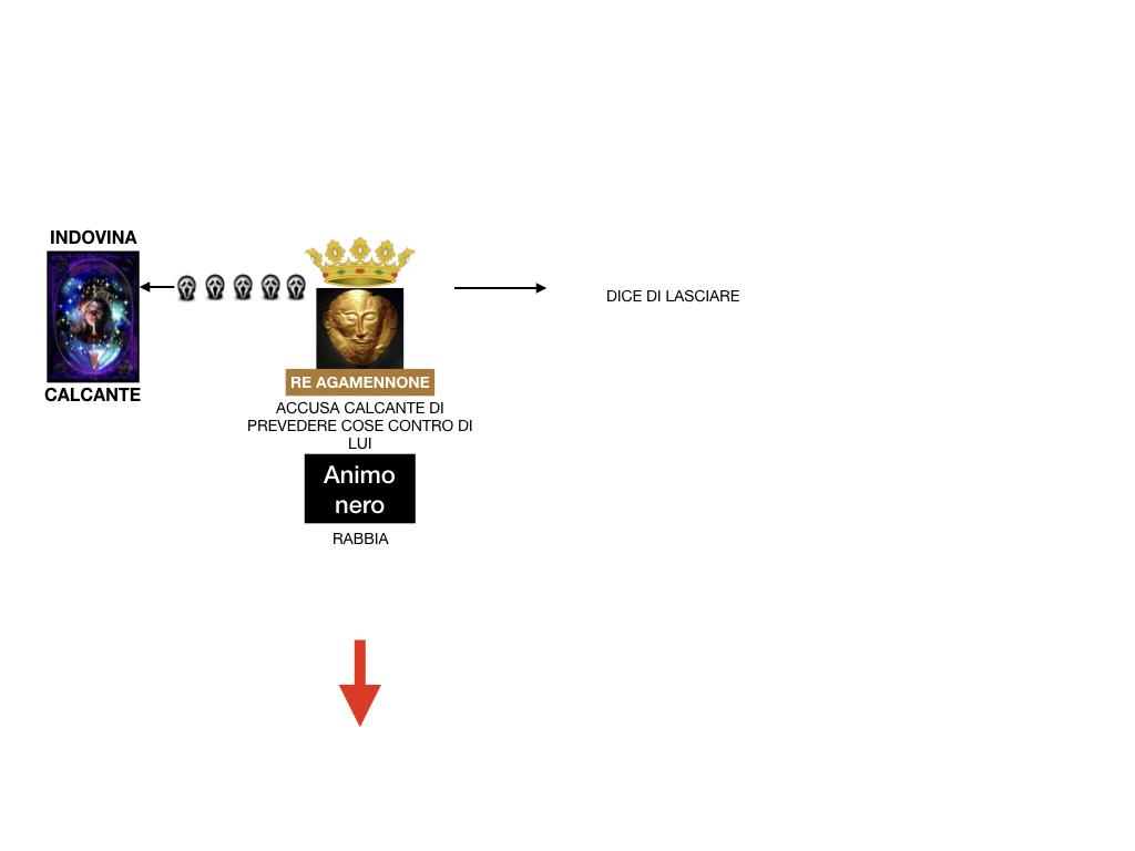 6.I LUOGHI_PROEMIO_SCONTRO ACHILLE E AGAMENNONE_ETTORE E ANDROMACA_SIMULAZIONE.044
