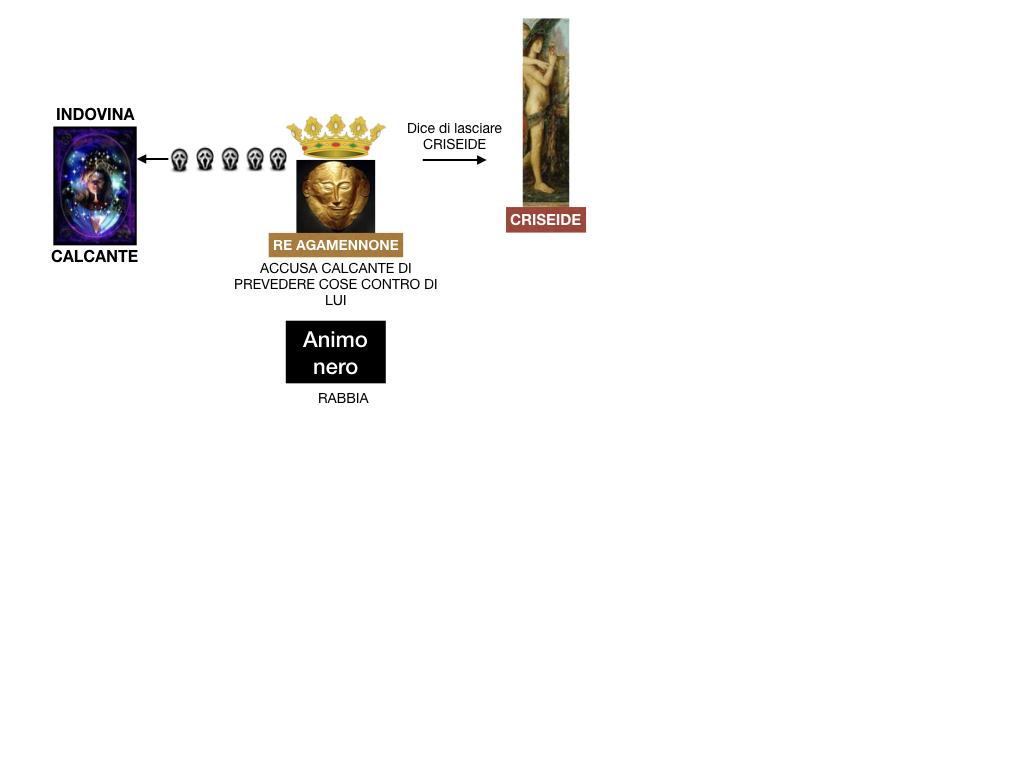 6.I LUOGHI_PROEMIO_SCONTRO ACHILLE E AGAMENNONE_ETTORE E ANDROMACA_SIMULAZIONE.049