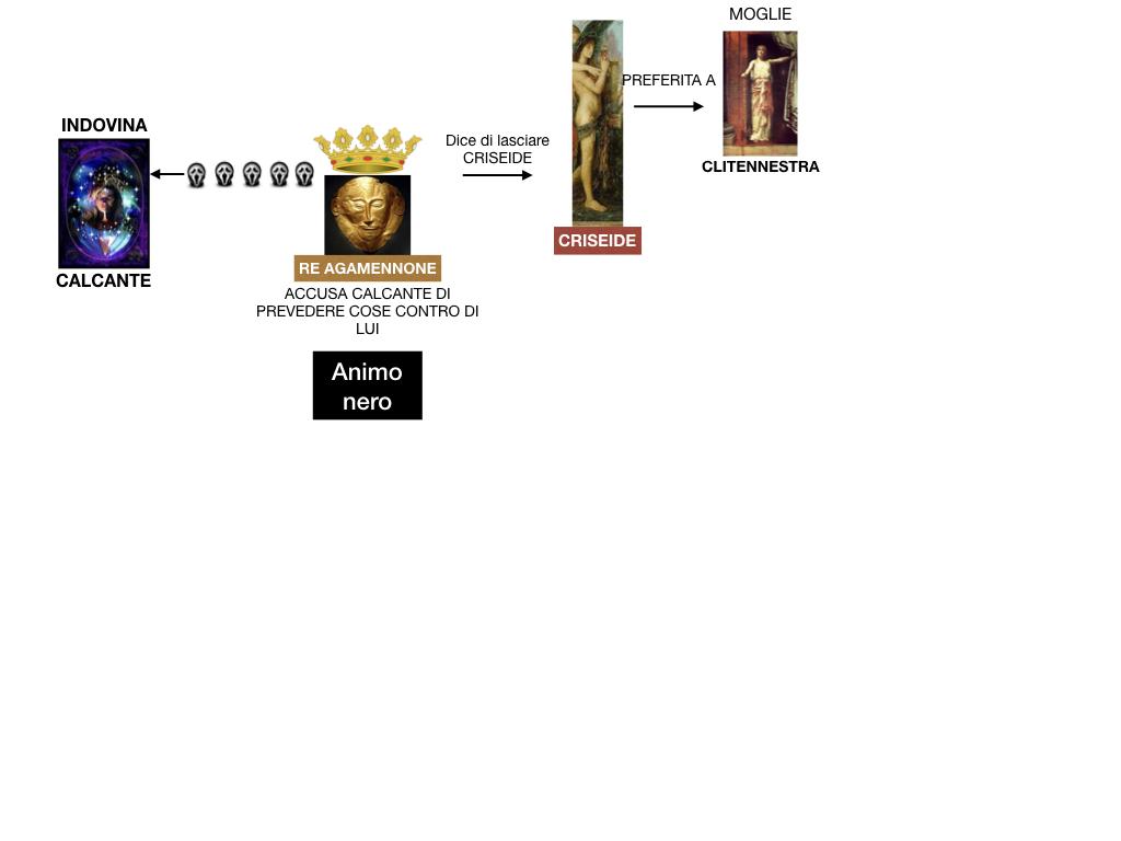 6.I LUOGHI_PROEMIO_SCONTRO ACHILLE E AGAMENNONE_ETTORE E ANDROMACA_SIMULAZIONE.050