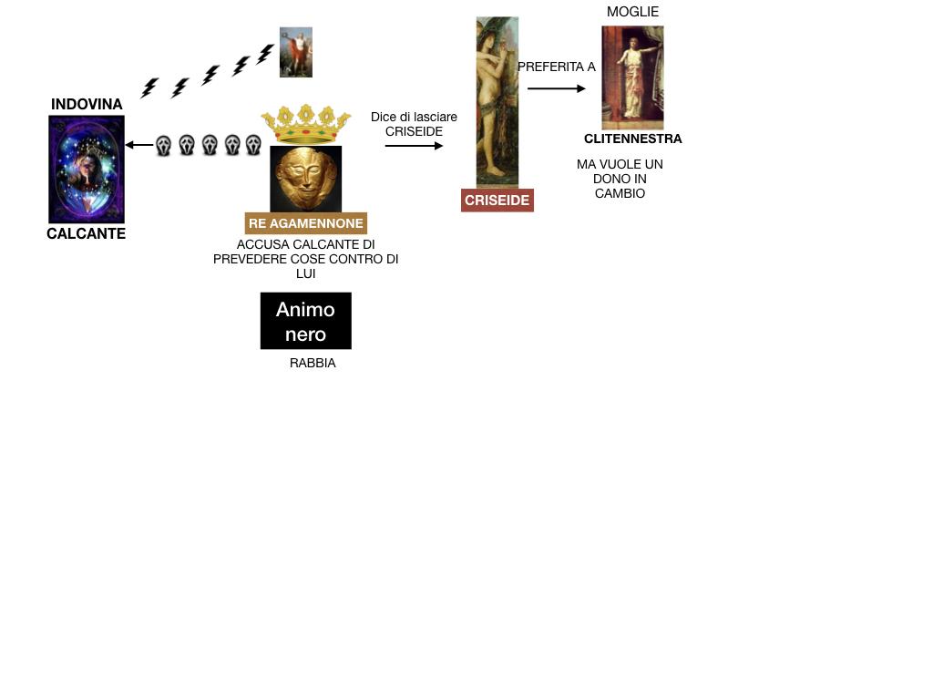 6.I LUOGHI_PROEMIO_SCONTRO ACHILLE E AGAMENNONE_ETTORE E ANDROMACA_SIMULAZIONE.051
