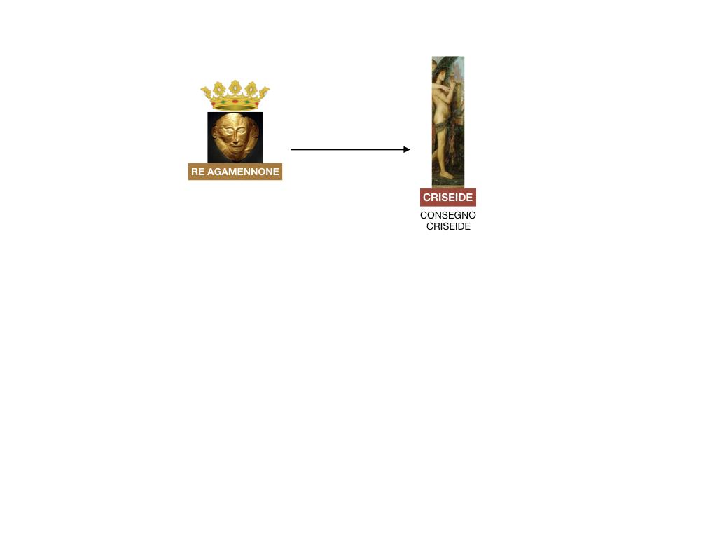6.I LUOGHI_PROEMIO_SCONTRO ACHILLE E AGAMENNONE_ETTORE E ANDROMACA_SIMULAZIONE.066