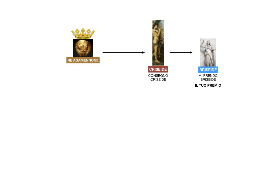 6.I LUOGHI_PROEMIO_SCONTRO ACHILLE E AGAMENNONE_ETTORE E ANDROMACA_SIMULAZIONE.067