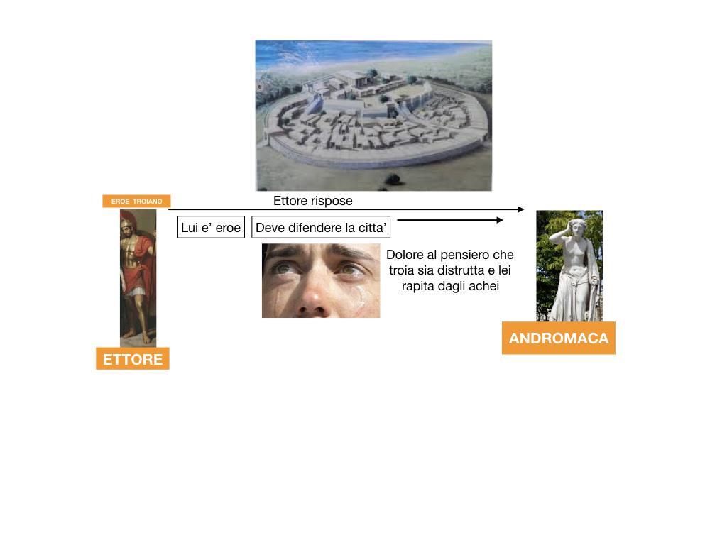 6.I LUOGHI_PROEMIO_SCONTRO ACHILLE E AGAMENNONE_ETTORE E ANDROMACA_SIMULAZIONE.092