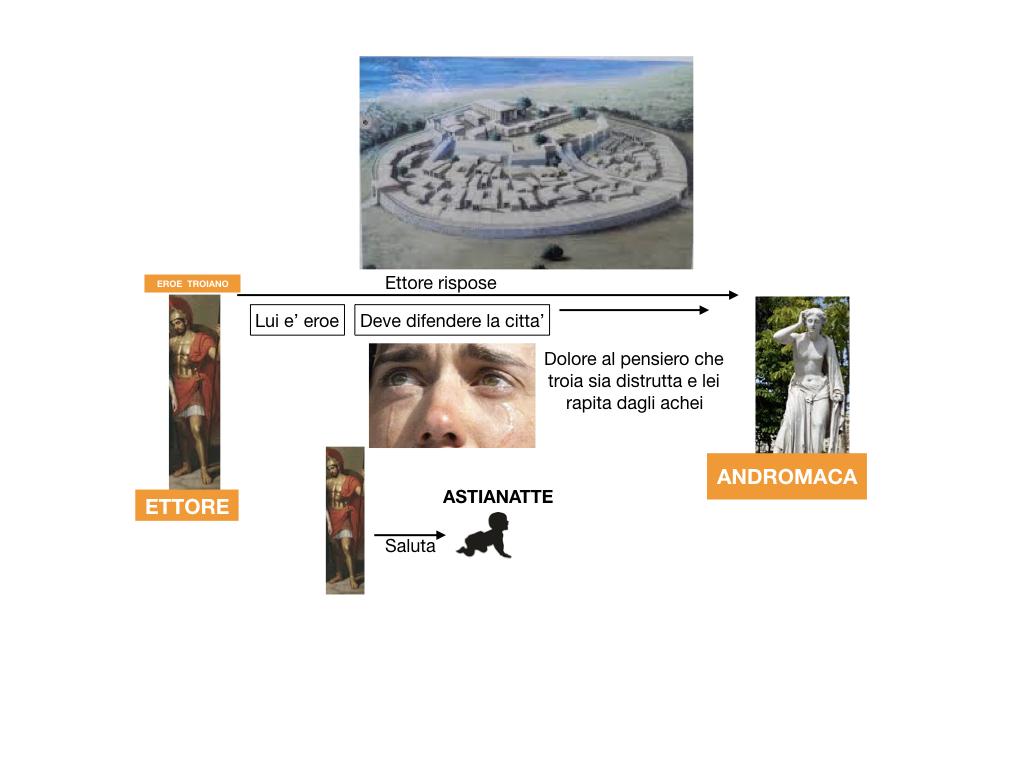 6.I LUOGHI_PROEMIO_SCONTRO ACHILLE E AGAMENNONE_ETTORE E ANDROMACA_SIMULAZIONE.093