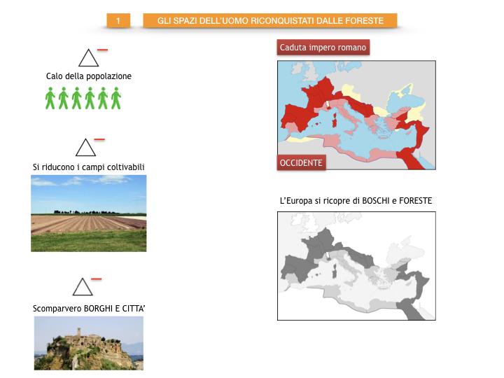 6.STORIA_IL MONDO DELLE FORESTE_SIMULAZIONE.010