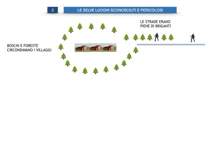 6.STORIA_IL MONDO DELLE FORESTE_SIMULAZIONE.016