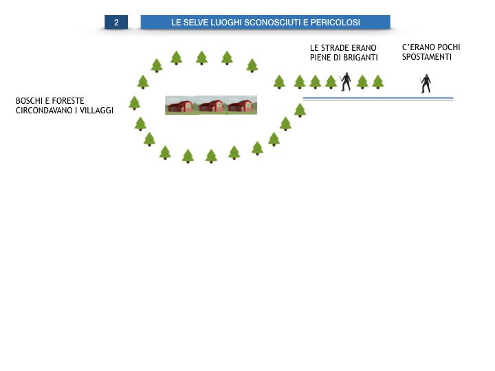 6.STORIA_IL MONDO DELLE FORESTE_SIMULAZIONE.017