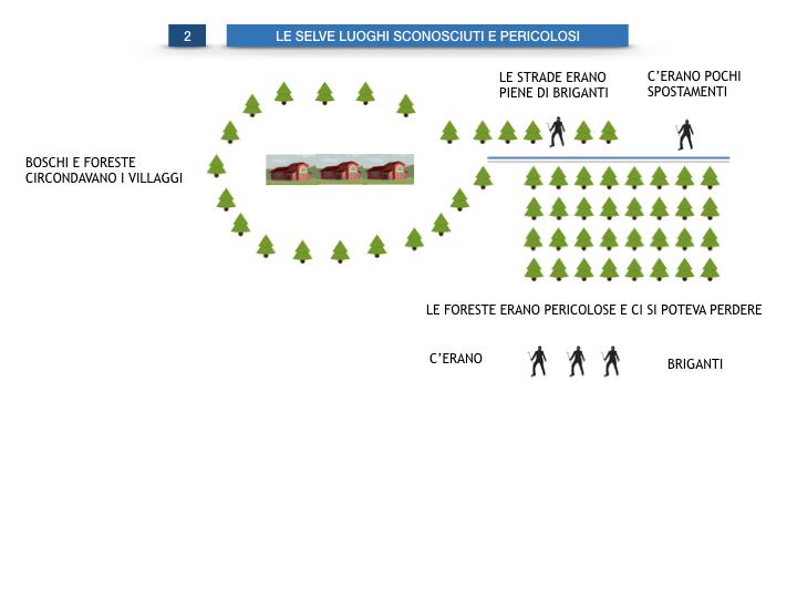 6.STORIA_IL MONDO DELLE FORESTE_SIMULAZIONE.019
