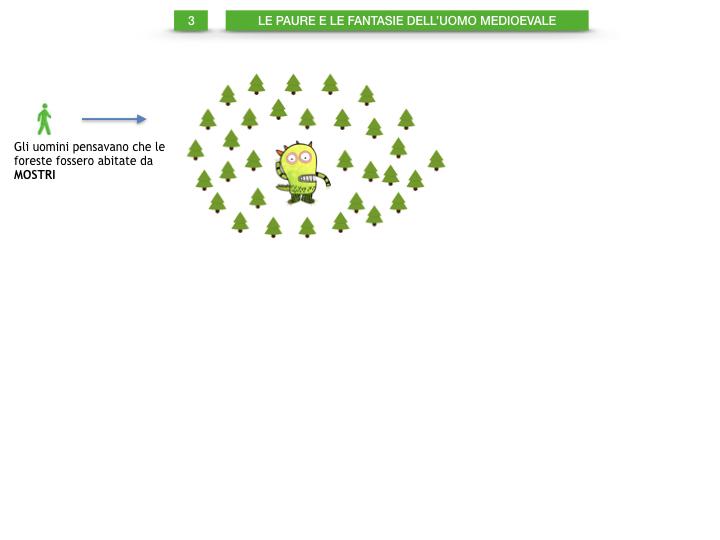6.STORIA_IL MONDO DELLE FORESTE_SIMULAZIONE.025