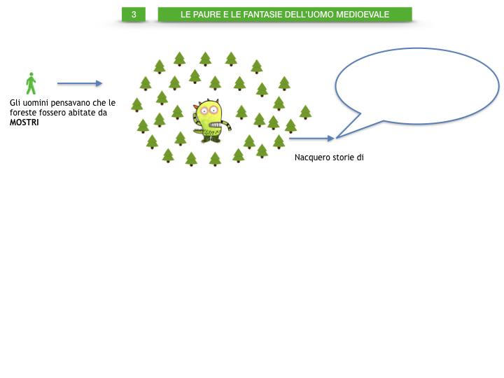 6.STORIA_IL MONDO DELLE FORESTE_SIMULAZIONE.026