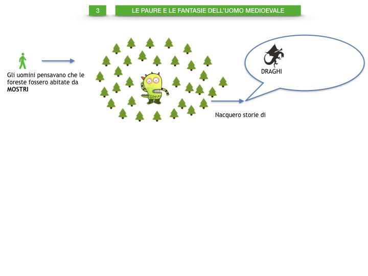 6.STORIA_IL MONDO DELLE FORESTE_SIMULAZIONE.027