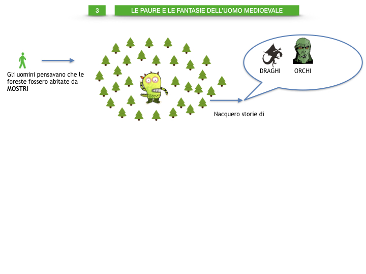 6.STORIA_IL MONDO DELLE FORESTE_SIMULAZIONE.028