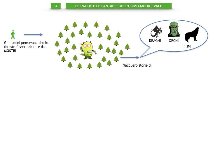 6.STORIA_IL MONDO DELLE FORESTE_SIMULAZIONE.029
