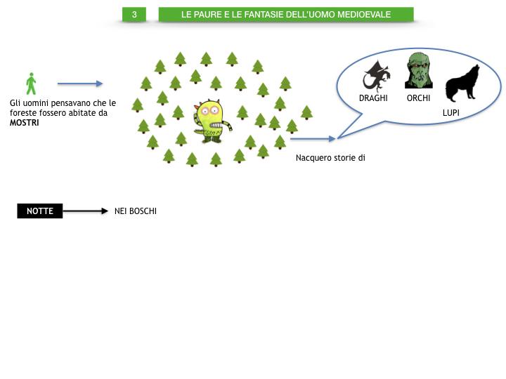 6.STORIA_IL MONDO DELLE FORESTE_SIMULAZIONE.030