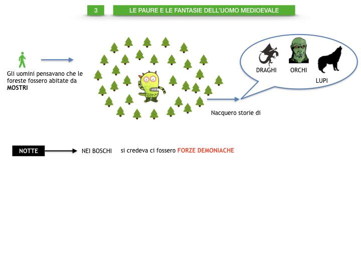 6.STORIA_IL MONDO DELLE FORESTE_SIMULAZIONE.031