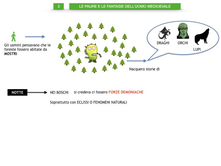 6.STORIA_IL MONDO DELLE FORESTE_SIMULAZIONE.032