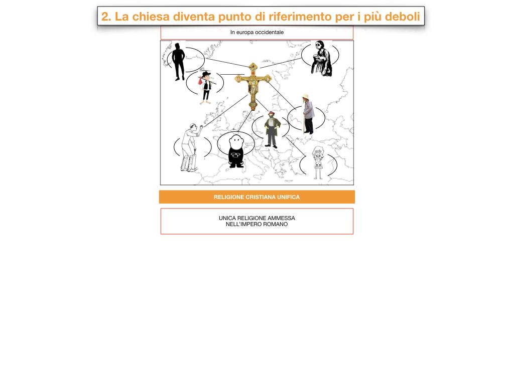 7.IL RUOLO DELLA CHIESA IN UN'EPOCA DIFFICILE_SIMULAZIONE.012