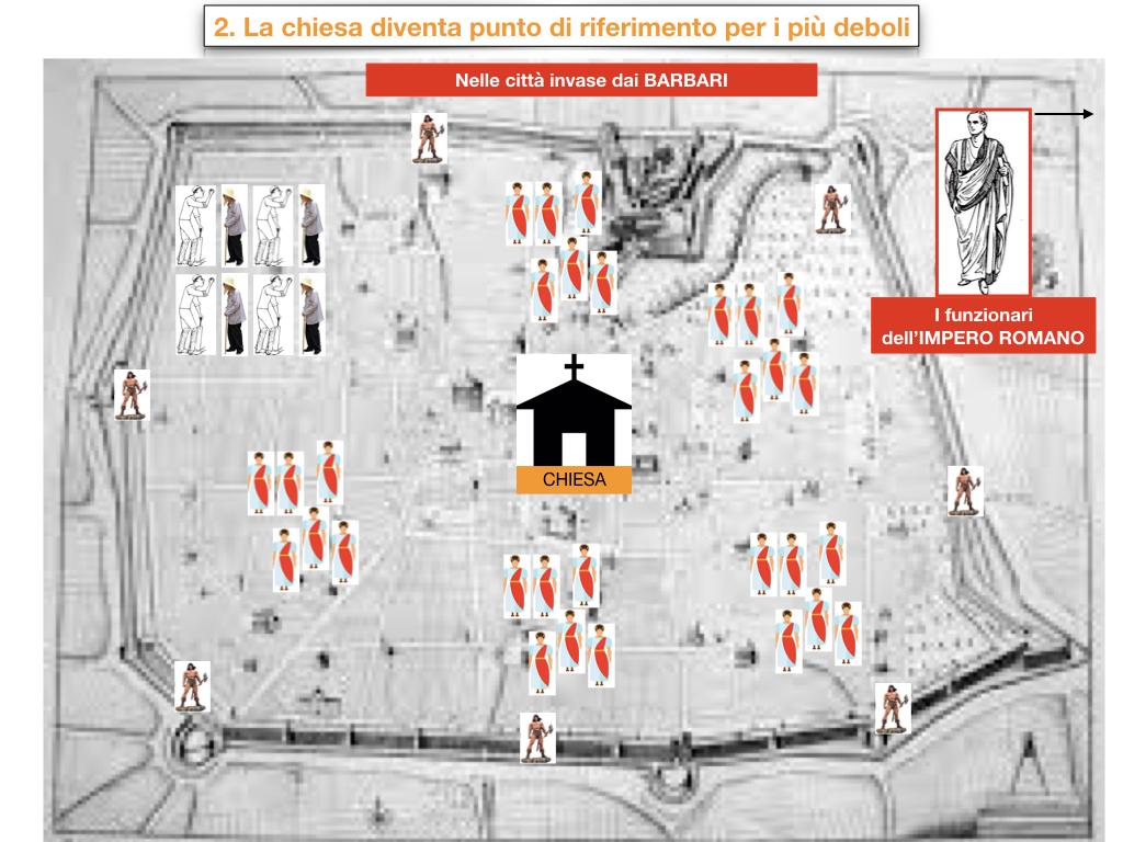 7.IL RUOLO DELLA CHIESA IN UN'EPOCA DIFFICILE_SIMULAZIONE.016