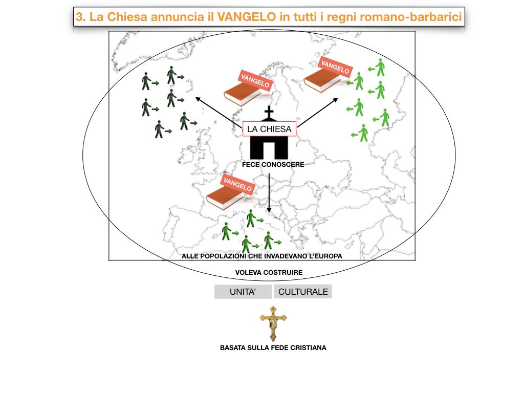 7.IL RUOLO DELLA CHIESA IN UN'EPOCA DIFFICILE_SIMULAZIONE.030