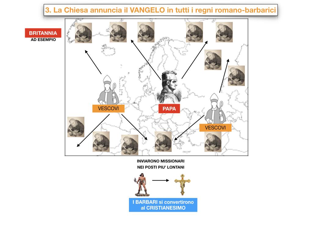 7.IL RUOLO DELLA CHIESA IN UN'EPOCA DIFFICILE_SIMULAZIONE.038