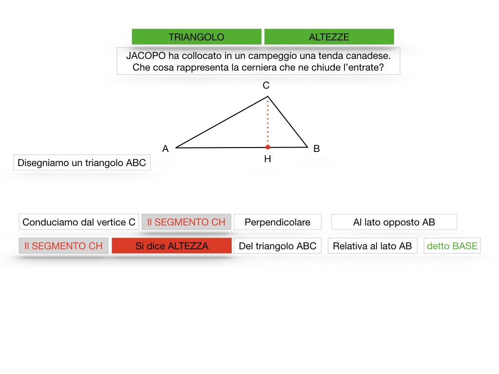 ALTEZZE_ORTOCENTRO_SIMULAZIONE.009