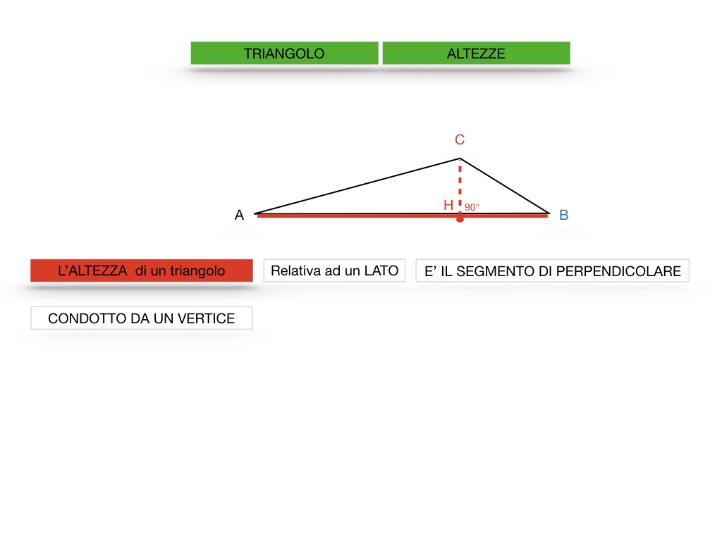 ALTEZZE_ORTOCENTRO_SIMULAZIONE.017