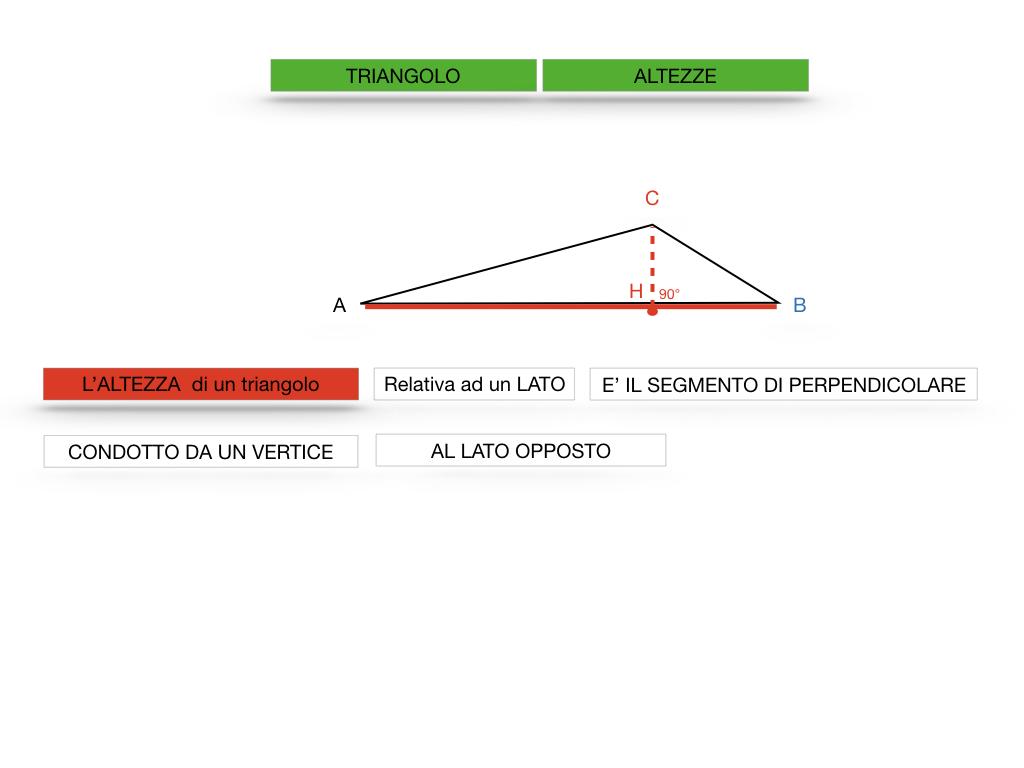 ALTEZZE_ORTOCENTRO_SIMULAZIONE.018