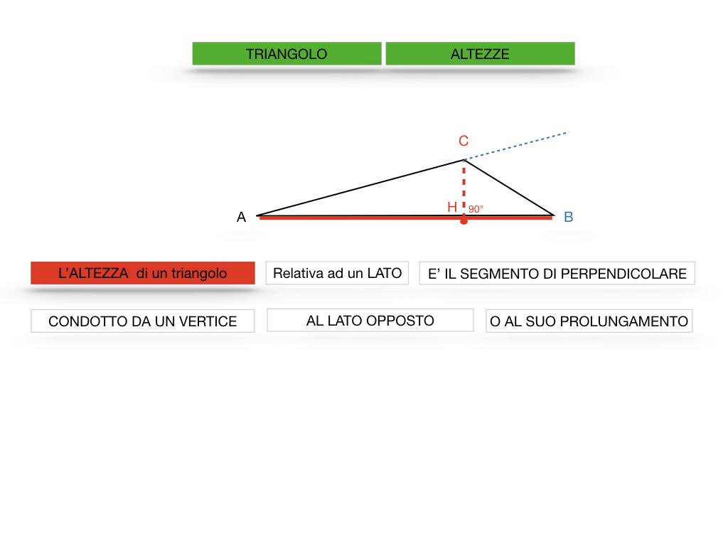 ALTEZZE_ORTOCENTRO_SIMULAZIONE.019