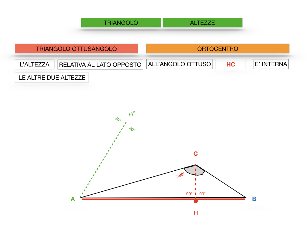 ALTEZZE_ORTOCENTRO_SIMULAZIONE.041