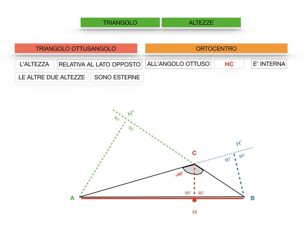 ALTEZZE_ORTOCENTRO_SIMULAZIONE.045