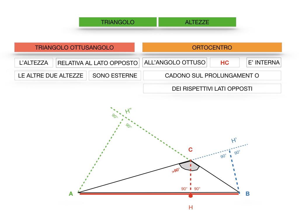 ALTEZZE_ORTOCENTRO_SIMULAZIONE.046