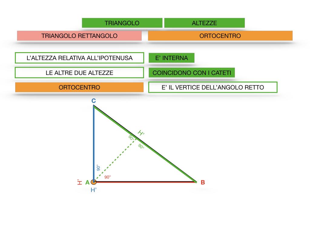 ALTEZZE_ORTOCENTRO_SIMULAZIONE.049