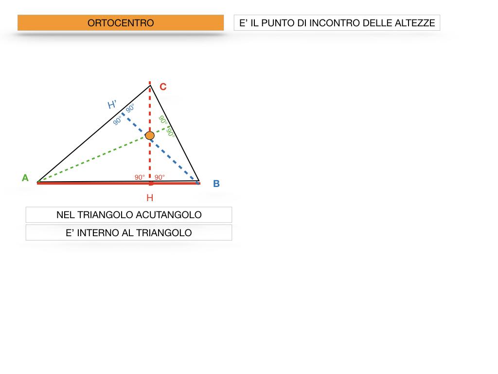 ALTEZZE_ORTOCENTRO_SIMULAZIONE.050