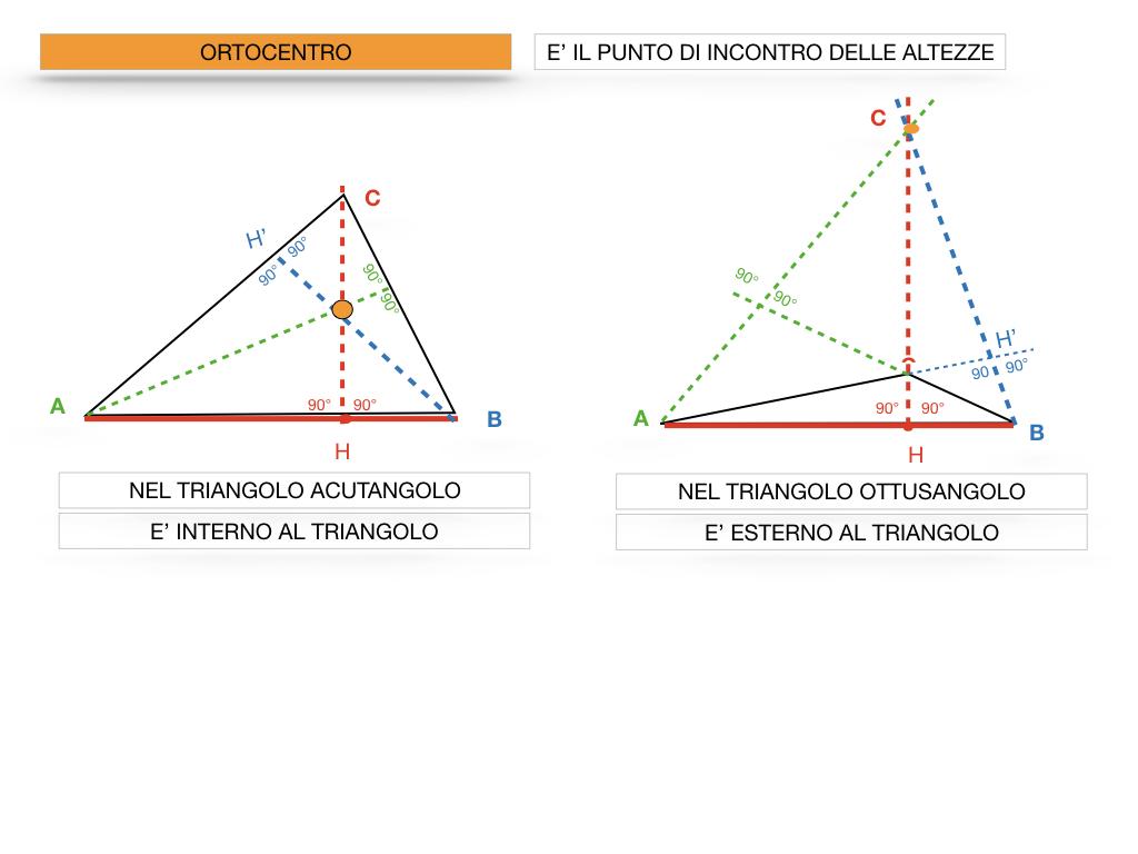 ALTEZZE_ORTOCENTRO_SIMULAZIONE.051