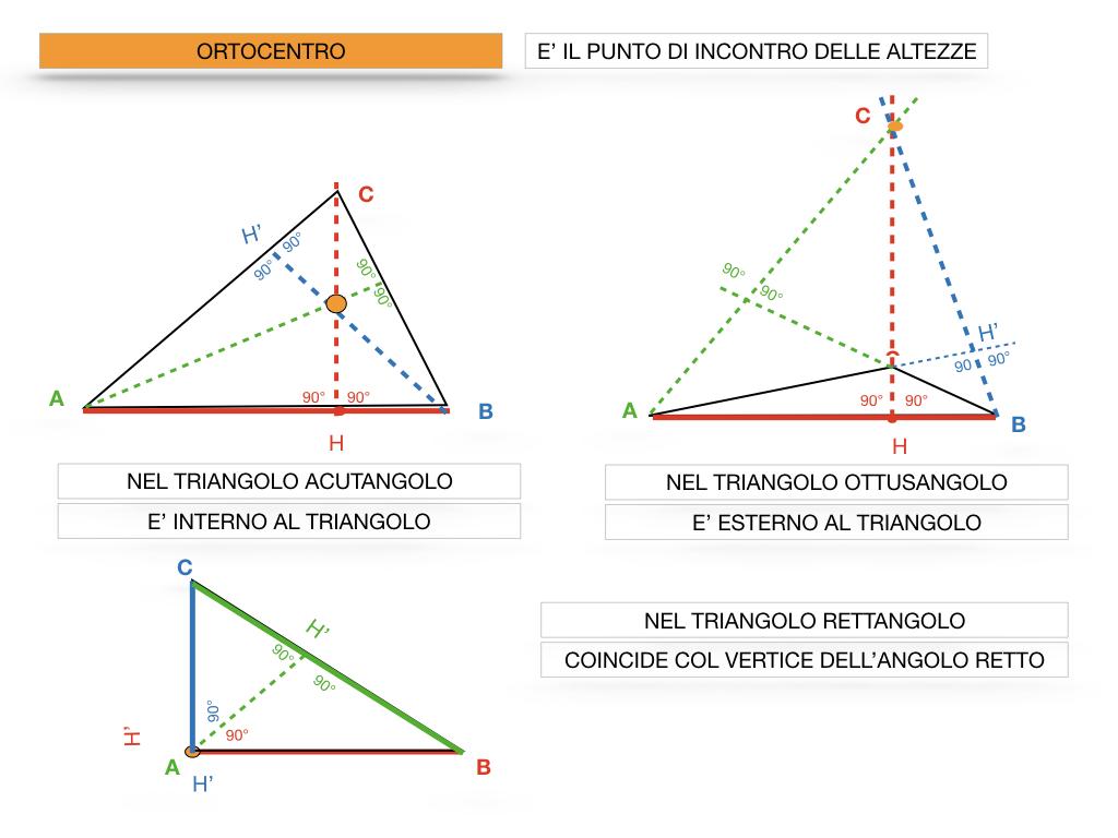 ALTEZZE_ORTOCENTRO_SIMULAZIONE.052