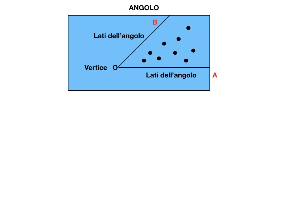 ANGOLI_SIMULAZIONE.007