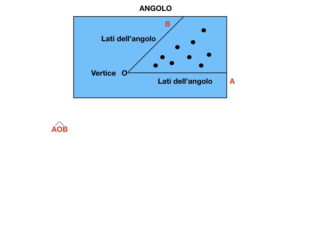 ANGOLI_SIMULAZIONE.008