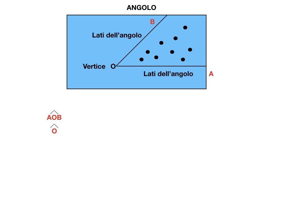 ANGOLI_SIMULAZIONE.009