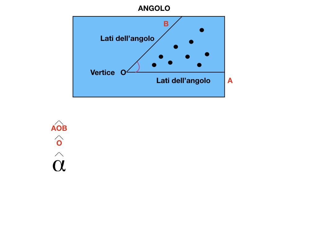 ANGOLI_SIMULAZIONE.010