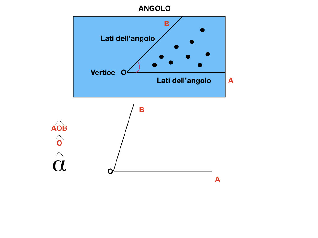 ANGOLI_SIMULAZIONE.011