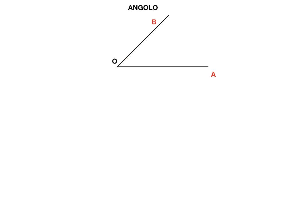 ANGOLI_SIMULAZIONE.014