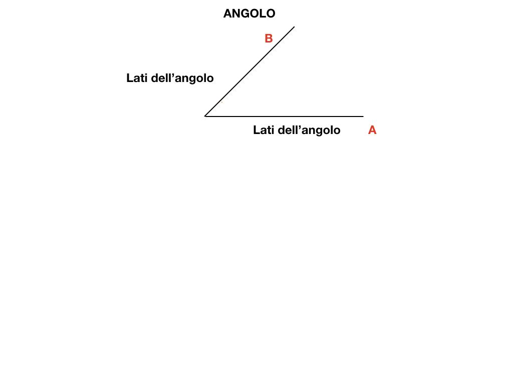 ANGOLI_SIMULAZIONE.015