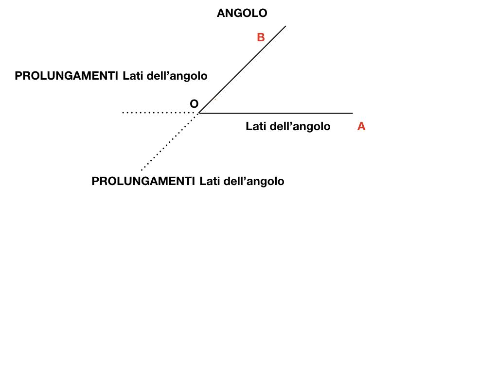 ANGOLI_SIMULAZIONE.016