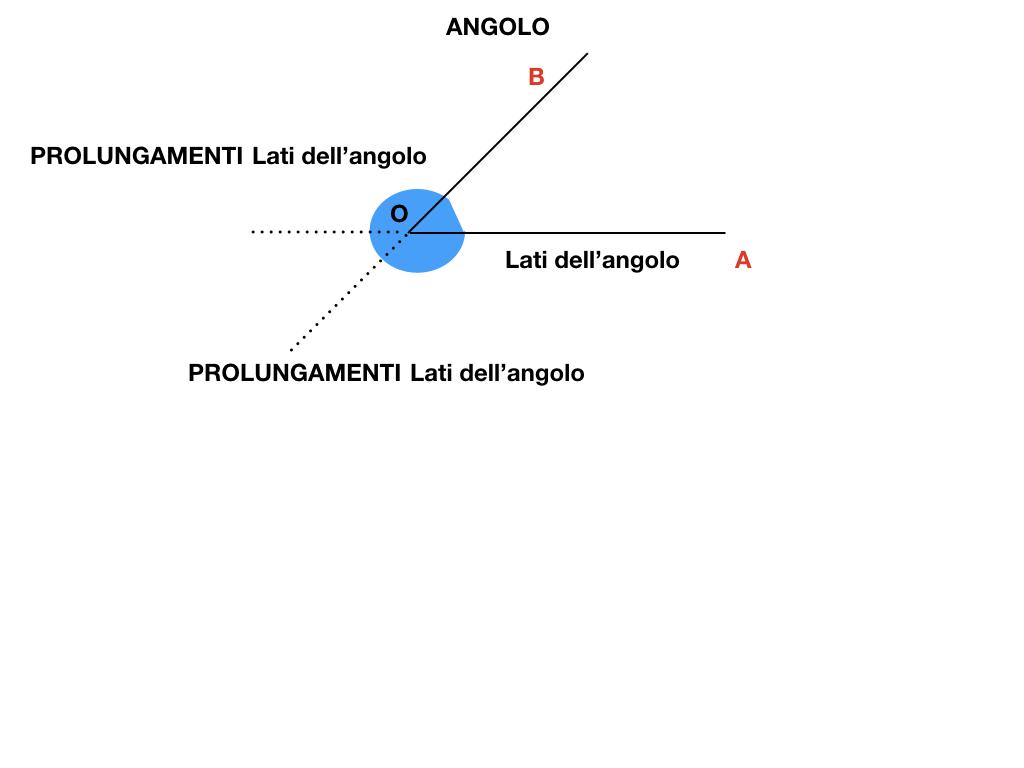 ANGOLI_SIMULAZIONE.017